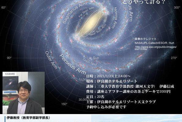 科学的天文講座第2回